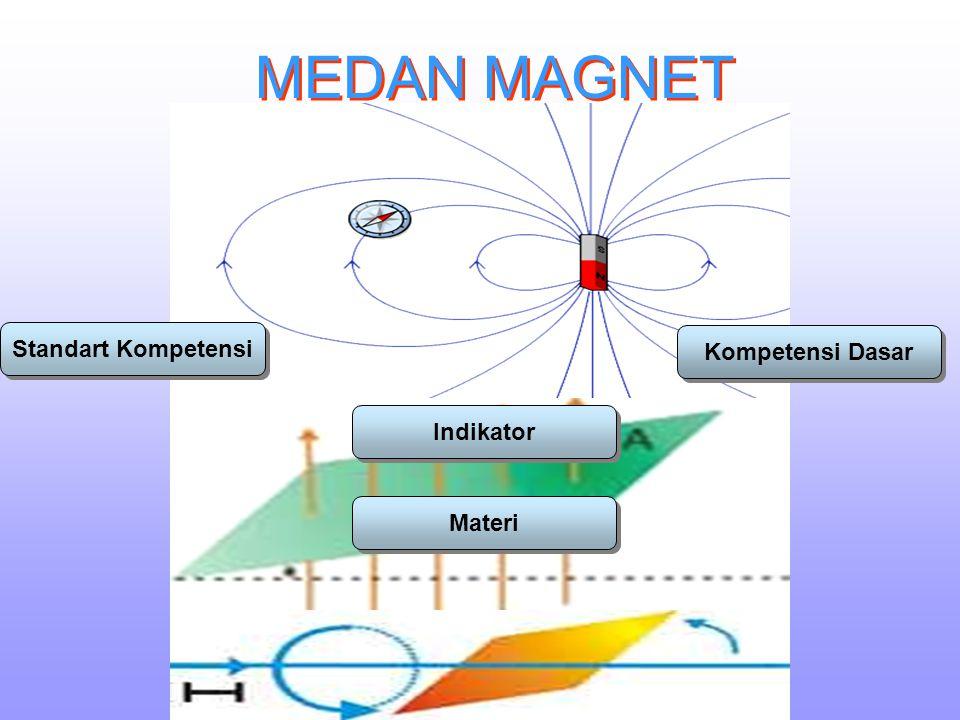 GAYA LORENTZ PADA MUATAN YANG BERGERAK Partikel bermuatan q yg bergerak dg kecepatan v & memasuki medan magnetik B juga merasakan gaya Lorentz, yg besarnya adalah F= q v B sin ө Dg ө = sudut antara arah v dg arah B.