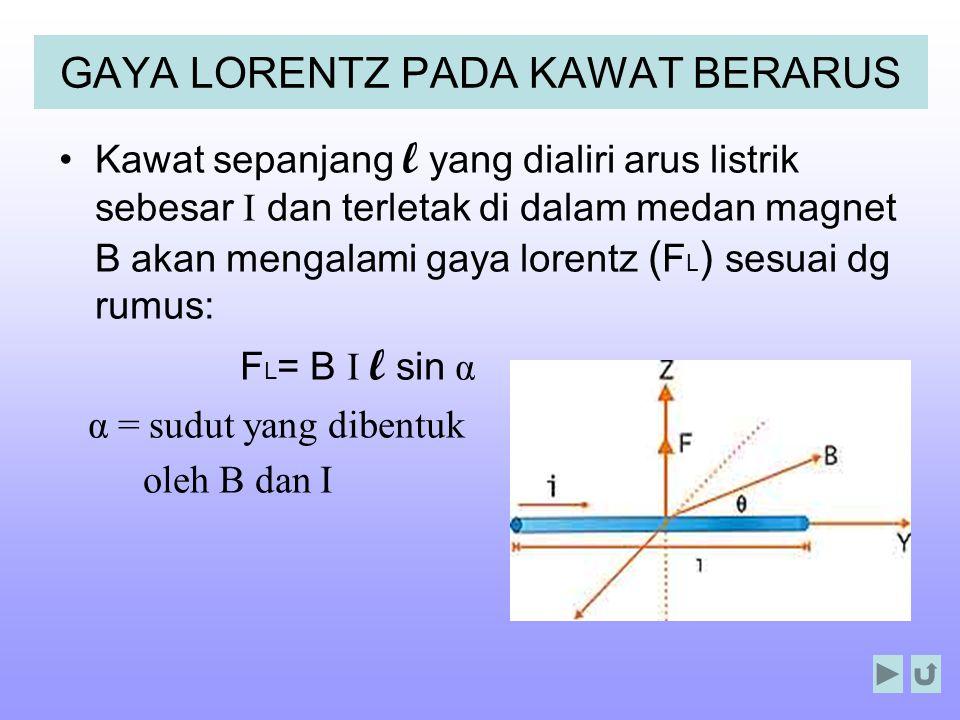 GAYA LORENTZ PADA KAWAT BERARUS Kawat sepanjang l yang dialiri arus listrik sebesar I dan terletak di dalam medan magnet B akan mengalami gaya lorentz