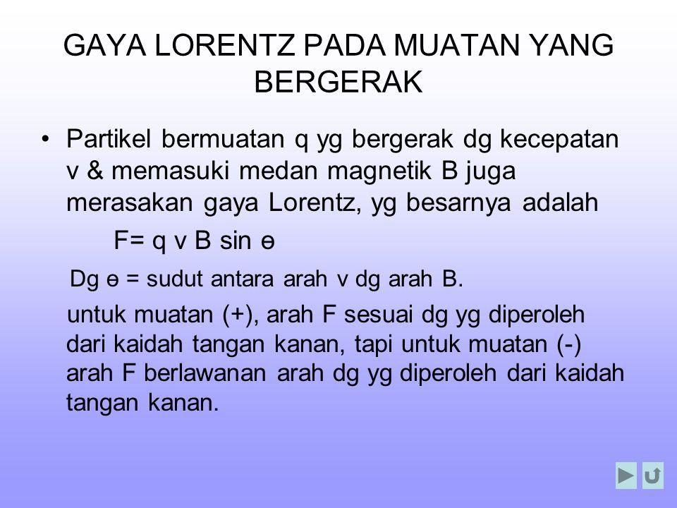 GAYA LORENTZ PADA MUATAN YANG BERGERAK Partikel bermuatan q yg bergerak dg kecepatan v & memasuki medan magnetik B juga merasakan gaya Lorentz, yg bes