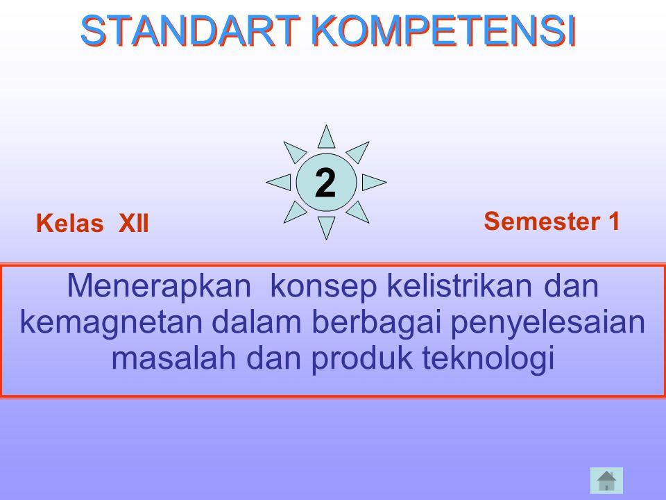 STANDART KOMPETENSI Menerapkan konsep kelistrikan dan kemagnetan dalam berbagai penyelesaian masalah dan produk teknologi 2 Semester 1 Kelas XII