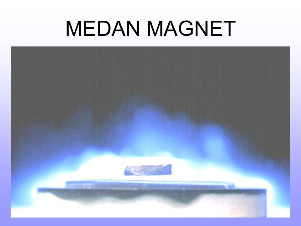 Soal 1 Tentukan induksi magnet pada jarak 20 centimeter dari suatu penghantar lurus panjang yang berarus listrik 10 ampere.