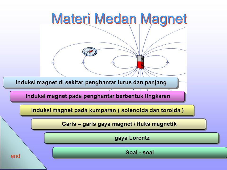 MEDAN MAGNETIK DI SEKITAR ARUS LISTRIK Medan magnetik adalah ruang tempat magnet-megnet lainnya mengalami gaya magnetik.