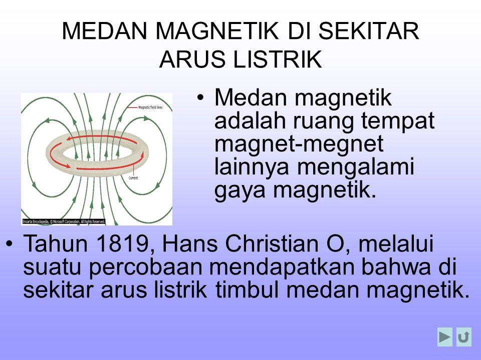 MEDAN MAGNETIK DI SEKITAR ARUS LISTRIK Medan magnetik adalah ruang tempat magnet-megnet lainnya mengalami gaya magnetik. Tahun 1819, Hans Christian O,