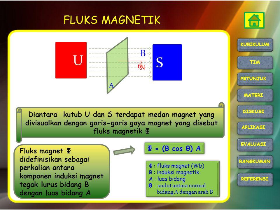 FLUKS MAGNETIK U S B θ N A Φ = (B cos θ) A Φ : fluks magnet (Wb) B : induksi magnetik A : luas bidang θ : sudut antara normal bidang A dengan arah B Φ
