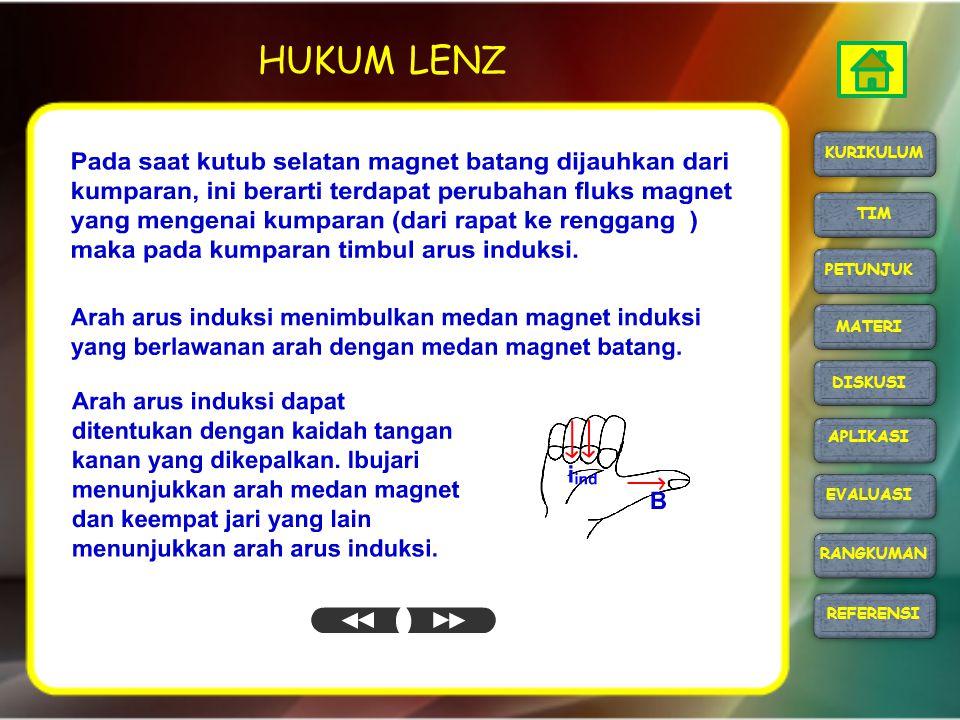 DISKUSI 2.Contoh Soal 3. Latihan Soal 1.