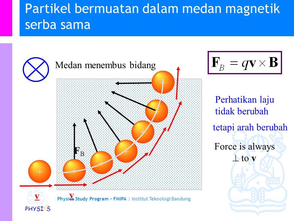 Physics Study Program - FMIPA   Institut Teknologi Bandung PHYSI S Usaha dan Energi Gaya magnetik tidak bekerja untuk memindahkan partikel yang bergerak Energi kinetik partikel tidak berubah Laju tidak berubah tetapi kecepatan dan arah bisa berubah