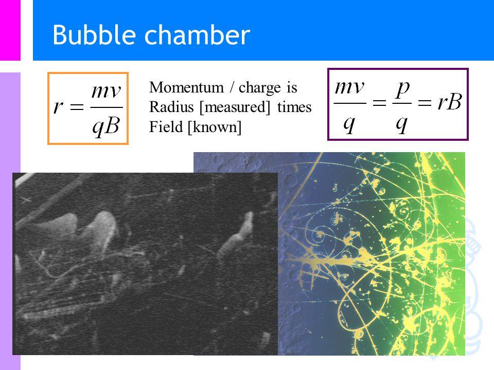 Physics Study Program - FMIPA   Institut Teknologi Bandung PHYSI S Partikel bermuatan dalam medan magnetik serba sama Medan menembus bidang v FBFB + + Karena gaya selalu dalam arah radial, ia bekerja untuk mempertahankan partikelbergerak dalam lingkaran Charged particle spiralling in B field