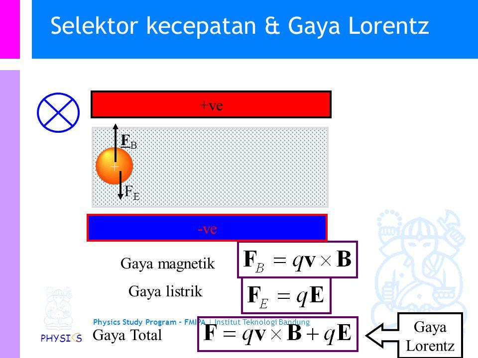 Physics Study Program - FMIPA | Institut Teknologi Bandung PHYSI S Gaya Lorentz Jika medan listrik E dan medan magnetik B dua- duanya diaplikasikan pa