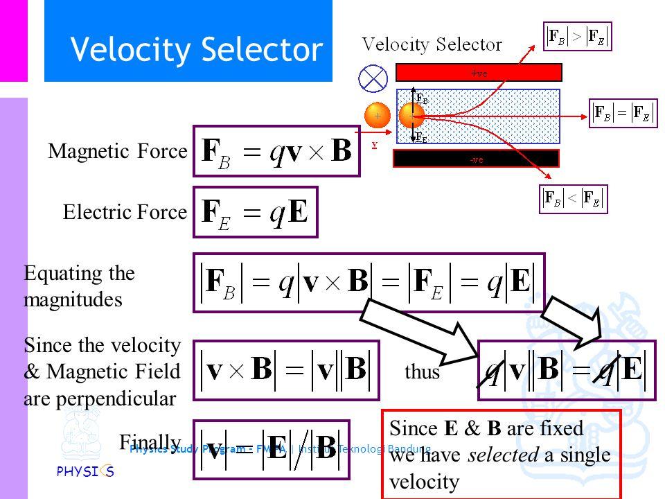 Physics Study Program - FMIPA | Institut Teknologi Bandung PHYSI S Selektor kecepatan