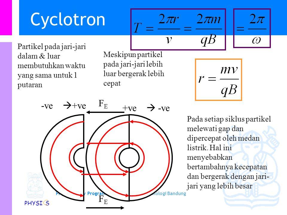 Physics Study Program - FMIPA   Institut Teknologi Bandung PHYSI S Cyclotron Ingat rumus untuk jari-jari partikel bermuatan yang bergerak dan medan magnetik serba sama sehingga Ini adalah frekuensi sudut dimana partikel bergerak melingkar (spiral) dalam medan magnetik serba sama yang dikenal sebagai frekuensi cyclotron.