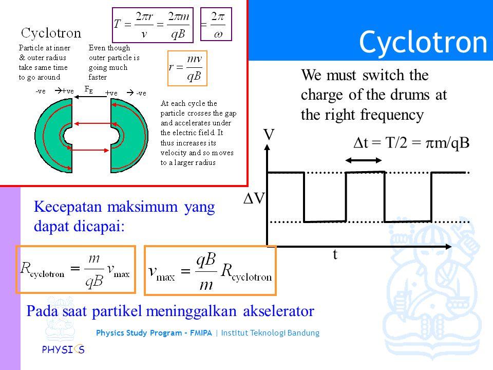 Physics Study Program - FMIPA | Institut Teknologi Bandung PHYSI S Cyclotron Partikel pada jari-jari dalam & luar membutuhkan waktu yang sama untuk 1