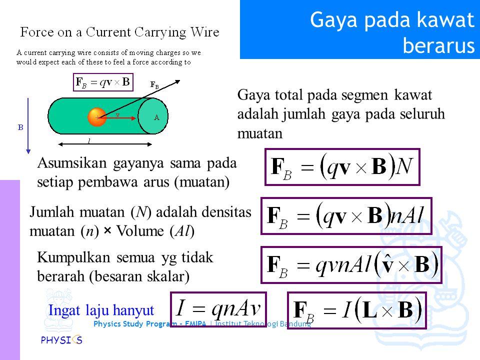 Physics Study Program - FMIPA   Institut Teknologi Bandung PHYSI S Gaya pada suatu kawat berarus Sebuah kawat berarus terdiri dari partikel bermuatan yang bergerak sehingga tiap partikel akan mengalami gaya berikut.