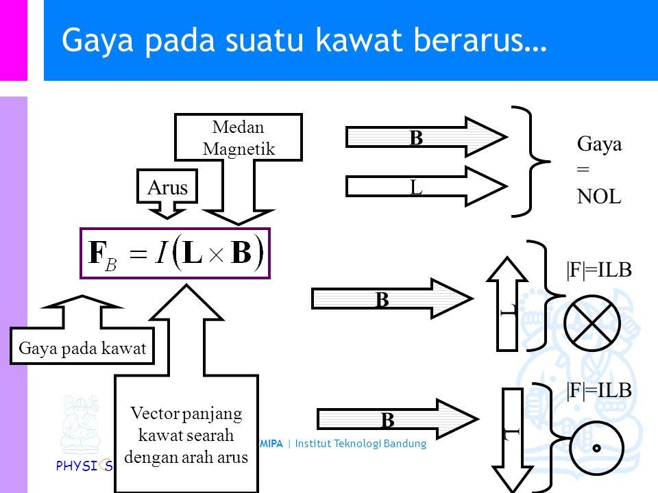 Physics Study Program - FMIPA | Institut Teknologi Bandung PHYSI S Gaya pada kawat berarus Gaya total pada segmen kawat adalah jumlah gaya pada seluru