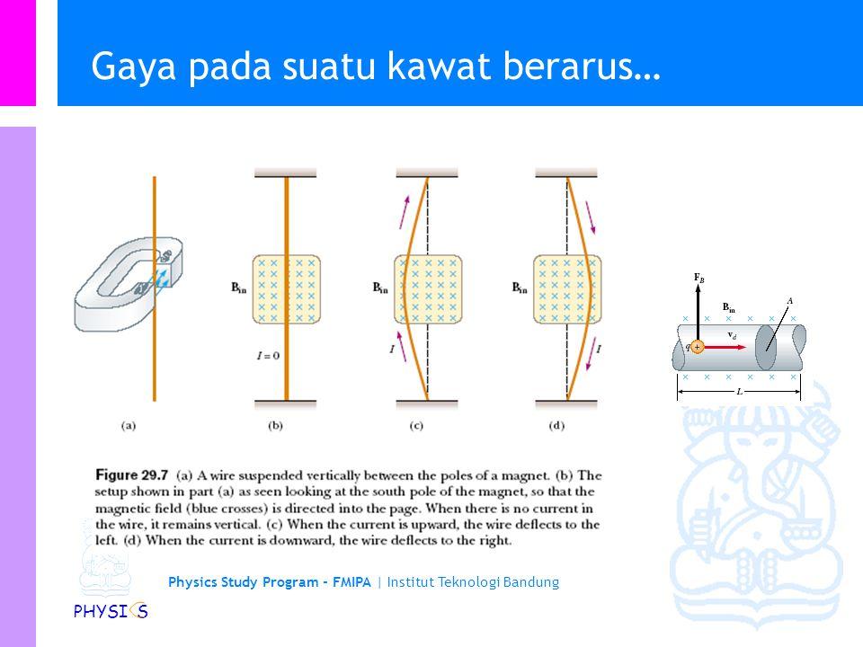 Physics Study Program - FMIPA | Institut Teknologi Bandung PHYSI S Gaya pada kawat berarus B F 1 =0 F 3 =0 F 5 =0 F 2 =IL 2 B F 4 =IL 4 B Gaya pada su