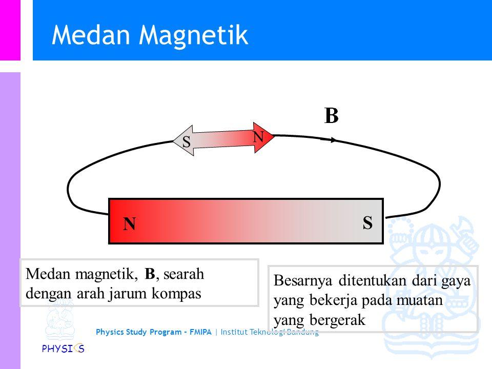 Physics Study Program - FMIPA   Institut Teknologi Bandung PHYSI S Medan Magnetik N S N S Medan magnetik, B, searah dengan arah jarum kompas Besarnya ditentukan dari gaya yang bekerja pada muatan yang bergerak
