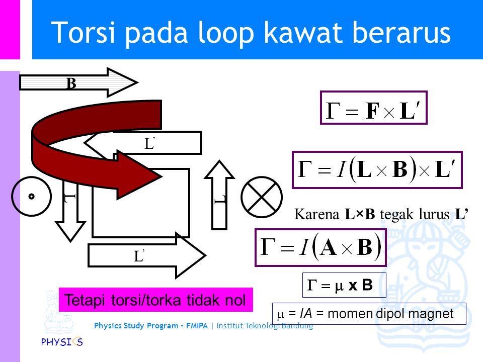Physics Study Program - FMIPA | Institut Teknologi Bandung PHYSI S Gaya pada loop kawat berarus L B F = 0 L L L F = +ILB F = -ILB Gaya total adalah no