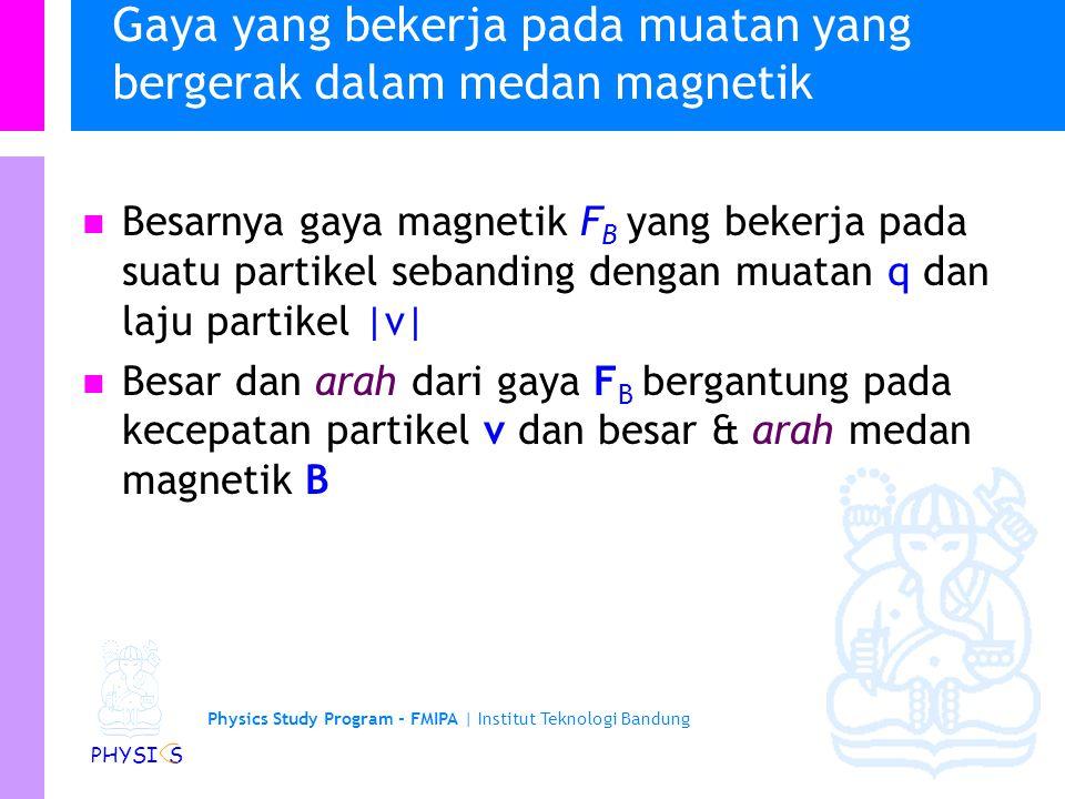 Physics Study Program - FMIPA   Institut Teknologi Bandung PHYSI S Bainbridge Mass spectrometer Charge to mass ratio r Measuring the radius for fixed B 1, B 2, E 1, gives you the mass/charge ratio