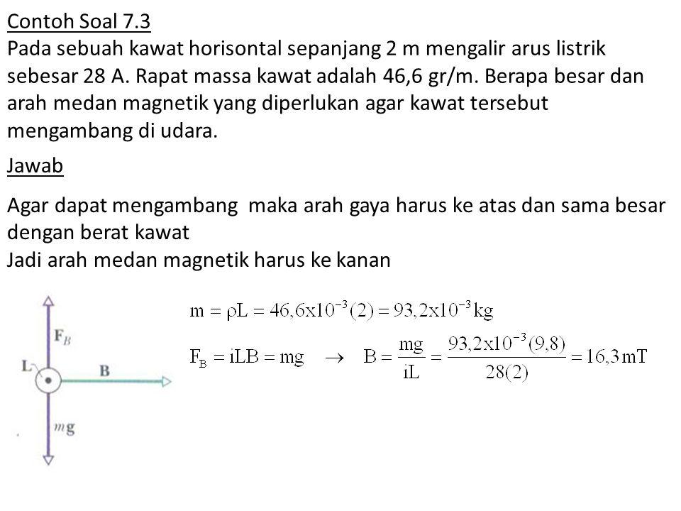 Contoh Soal 7.3 Pada sebuah kawat horisontal sepanjang 2 m mengalir arus listrik sebesar 28 A. Rapat massa kawat adalah 46,6 gr/m. Berapa besar dan ar