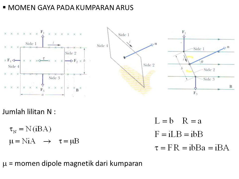  MOMEN GAYA PADA KUMPARAN ARUS Jumlah lilitan N :  = momen dipole magnetik dari kumparan
