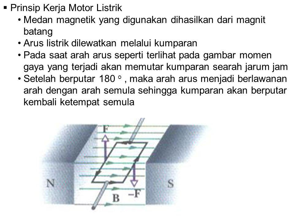  Prinsip Kerja Motor Listrik Medan magnetik yang digunakan dihasilkan dari magnit batang Arus listrik dilewatkan melalui kumparan Pada saat arah arus