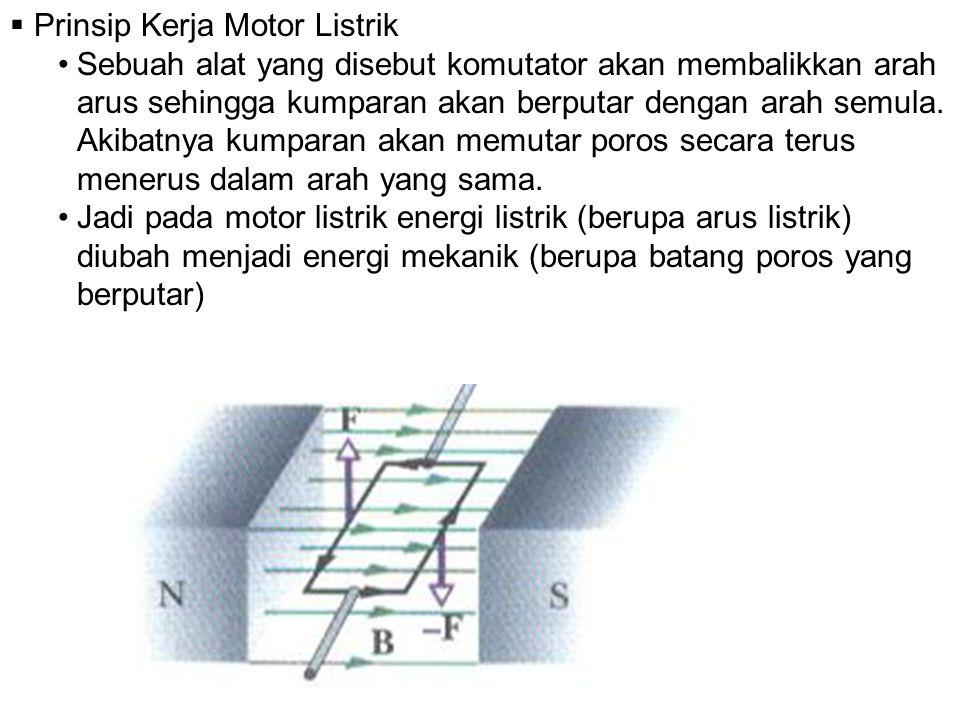  Prinsip Kerja Motor Listrik Sebuah alat yang disebut komutator akan membalikkan arah arus sehingga kumparan akan berputar dengan arah semula. Akibat
