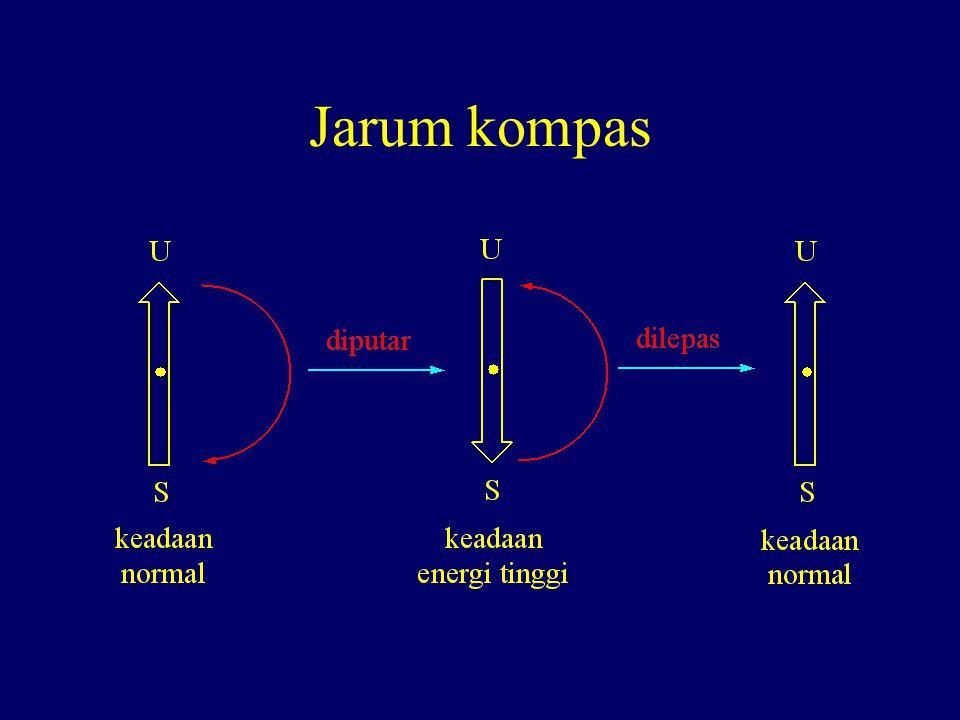 Momen magnetik inti Suatu inti yang mempunyai spin akan berputar dan menghasilkan medan magnet kecil yang disebut momen magnetik inti, suatu vektor.