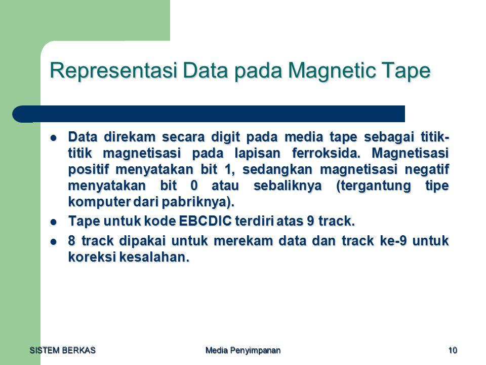 SISTEM BERKAS Media Penyimpanan 10 Representasi Data pada Magnetic Tape Data direkam secara digit pada media tape sebagai titik- titik magnetisasi pad