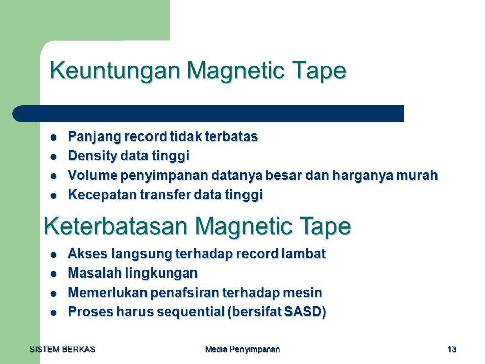 SISTEM BERKAS Media Penyimpanan 13 Keuntungan Magnetic Tape Panjang record tidak terbatas Panjang record tidak terbatas Density data tinggi Density data tinggi Volume penyimpanan datanya besar dan harganya murah Volume penyimpanan datanya besar dan harganya murah Kecepatan transfer data tinggi Kecepatan transfer data tinggi Keterbatasan Magnetic Tape Akses langsung terhadap record lambat Akses langsung terhadap record lambat Masalah lingkungan Masalah lingkungan Memerlukan penafsiran terhadap mesin Memerlukan penafsiran terhadap mesin Proses harus sequential (bersifat SASD) Proses harus sequential (bersifat SASD)