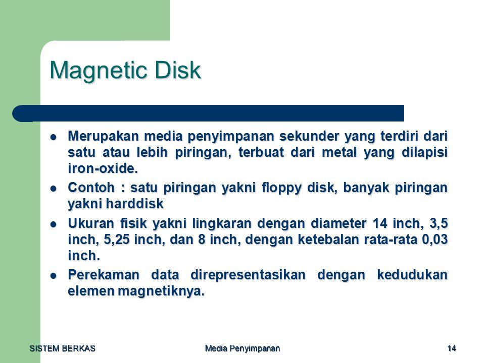 SISTEM BERKAS Media Penyimpanan 14 Magnetic Disk Merupakan media penyimpanan sekunder yang terdiri dari satu atau lebih piringan, terbuat dari metal yang dilapisi iron-oxide.