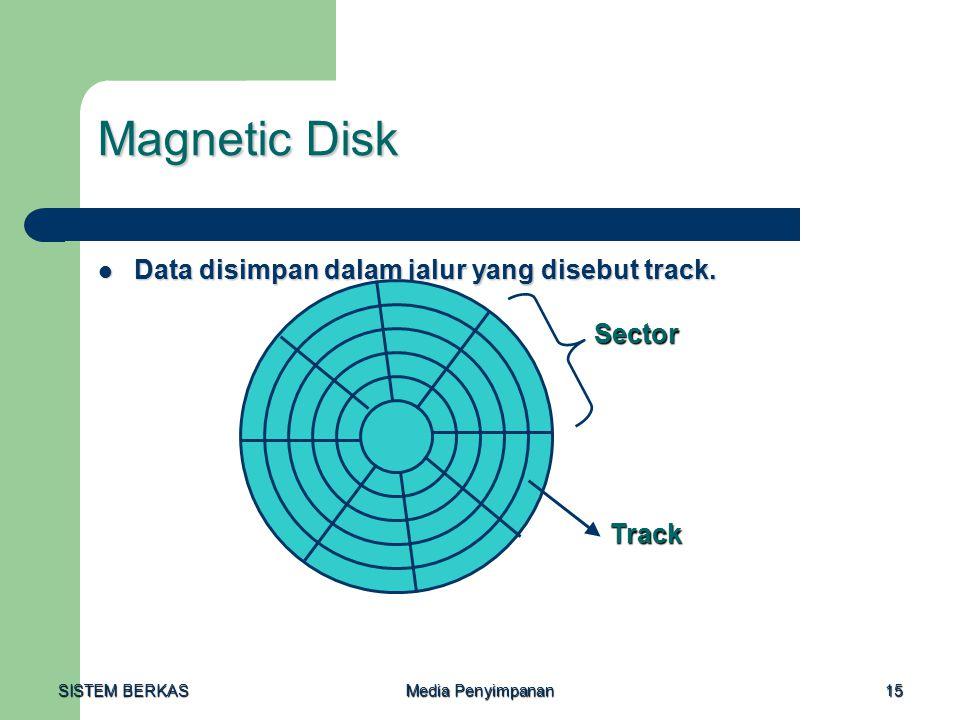 SISTEM BERKAS Media Penyimpanan 15 Magnetic Disk Data disimpan dalam jalur yang disebut track. Data disimpan dalam jalur yang disebut track. Sector Tr