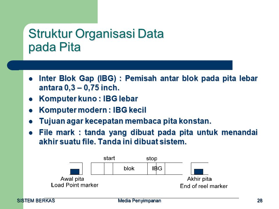 SISTEM BERKAS Media Penyimpanan 28 Struktur Organisasi Data pada Pita Inter Blok Gap (IBG) : Pemisah antar blok pada pita lebar antara 0,3 – 0,75 inch.