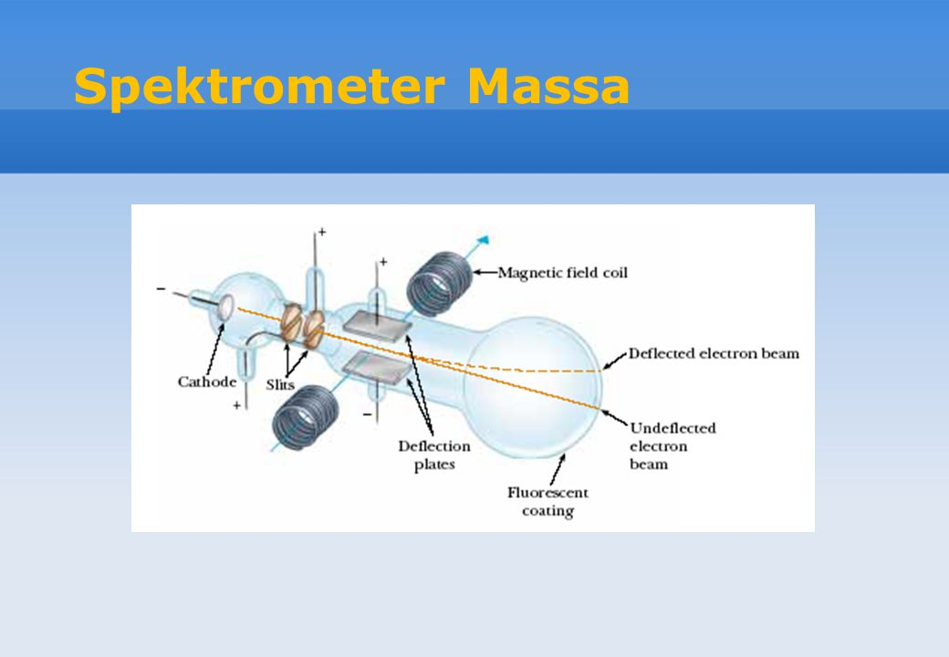 Spektrometer Massa