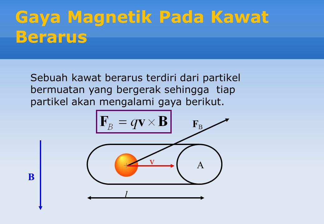 Gaya Magnetik Pada Kawat Berarus Sebuah kawat berarus terdiri dari partikel bermuatan yang bergerak sehingga tiap partikel akan mengalami gaya berikut