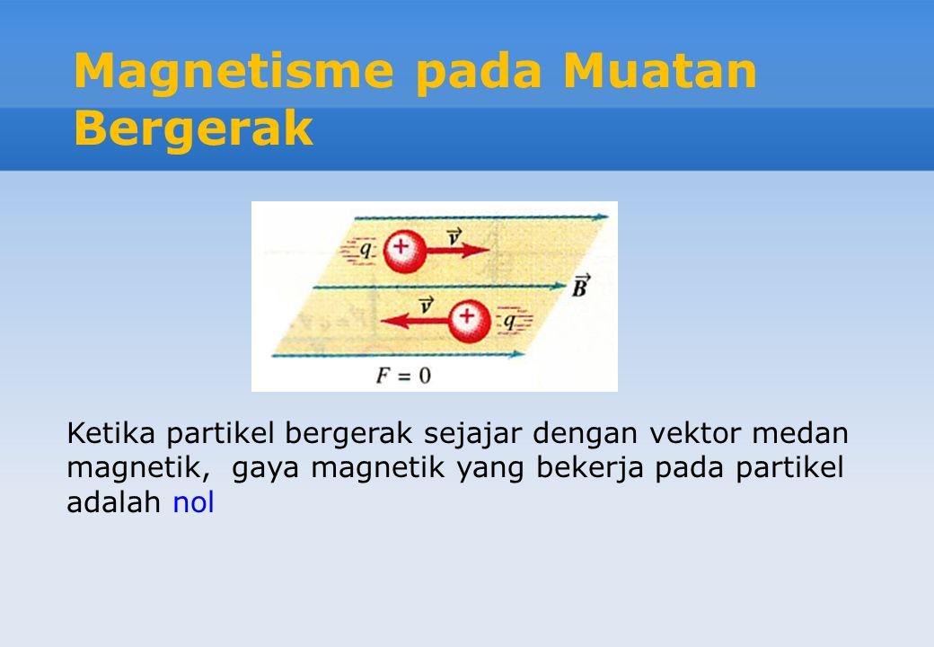 Magnetisme pada Muatan Bergerak Ketika partikel bergerak sejajar dengan vektor medan magnetik, gaya magnetik yang bekerja pada partikel adalah nol