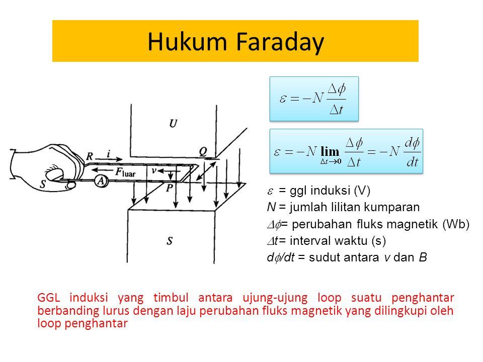 Hukum Faraday GGL induksi yang timbul antara ujung-ujung loop suatu penghantar berbanding lurus dengan laju perubahan fluks magnetik yang dilingkupi o