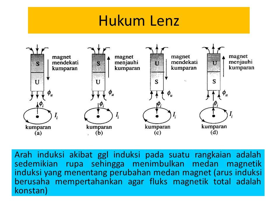 Hukum Lenz Arah induksi akibat ggl induksi pada suatu rangkaian adalah sedemikian rupa sehingga menimbulkan medan magnetik induksi yang menentang peru