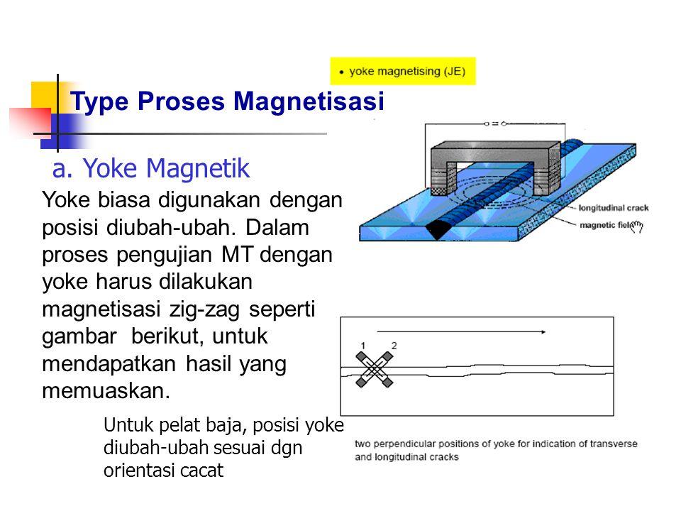 Type Proses Magnetisasi Yoke biasa digunakan dengan posisi diubah-ubah. Dalam proses pengujian MT dengan yoke harus dilakukan magnetisasi zig-zag sepe