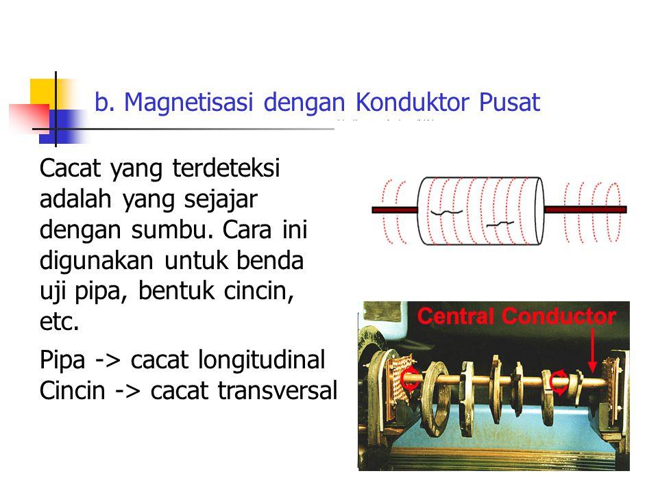 b. Magnetisasi dengan Konduktor Pusat Cacat yang terdeteksi adalah yang sejajar dengan sumbu. Cara ini digunakan untuk benda uji pipa, bentuk cincin,