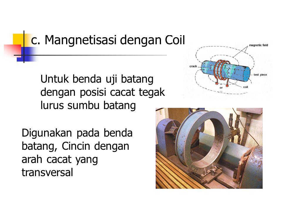 c. Mangnetisasi dengan Coil Untuk benda uji batang dengan posisi cacat tegak lurus sumbu batang Digunakan pada benda batang, Cincin dengan arah cacat