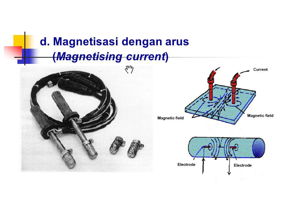 d. Magnetisasi dengan arus (Magnetising current)