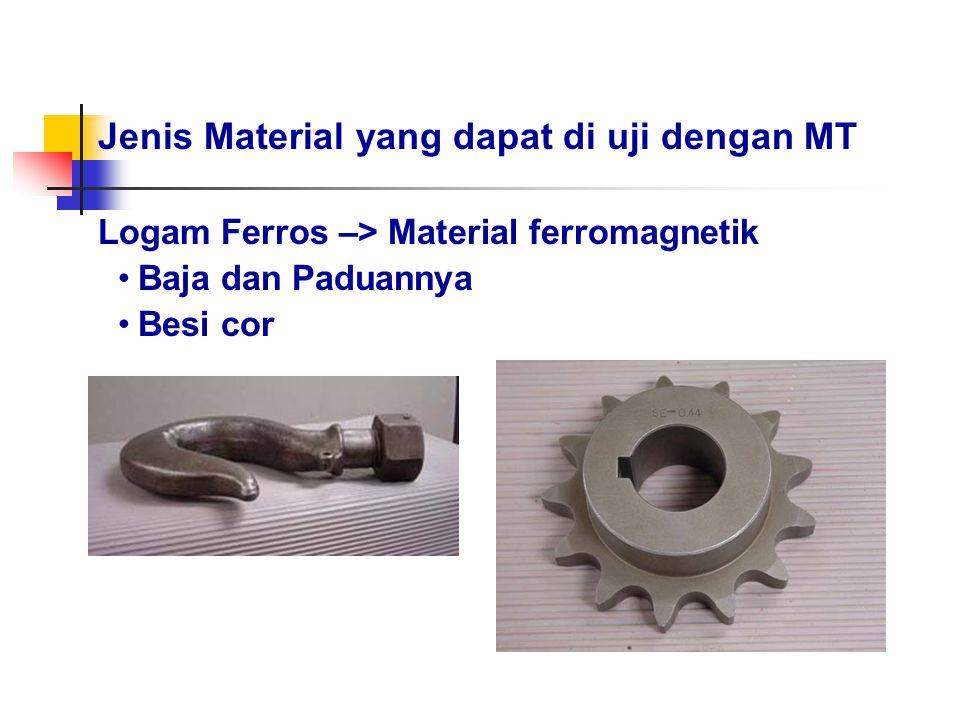 Keterbatasan MT Hanya dapat digunakan pada bahan ferromagnetik Terbatas pada cacat permukaan dan dekat permukaan Pemberian medan magnit harus diperhitungkan agar arahnya memotong sumbu utama cacat Diperlukan demagnetisasi dan pembersihan partikel magnetik dari permukaan setelah uji dilakukan