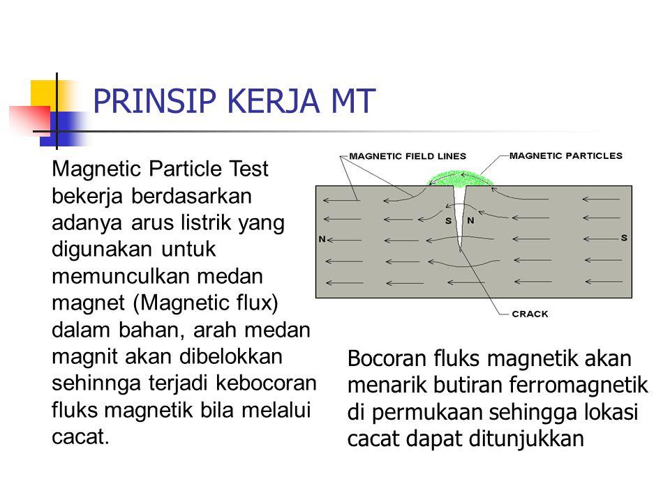 PRINSIP KERJA MT Magnetic Particle Test bekerja berdasarkan adanya arus listrik yang digunakan untuk memunculkan medan magnet (Magnetic flux) dalam ba