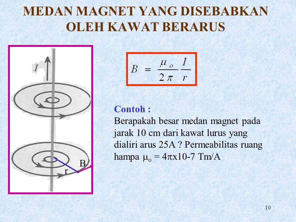 10 MEDAN MAGNET YANG DISEBABKAN OLEH KAWAT BERARUS r B Contoh : Berapakah besar medan magnet pada jarak 10 cm dari kawat lurus yang dialiri arus 25A ?