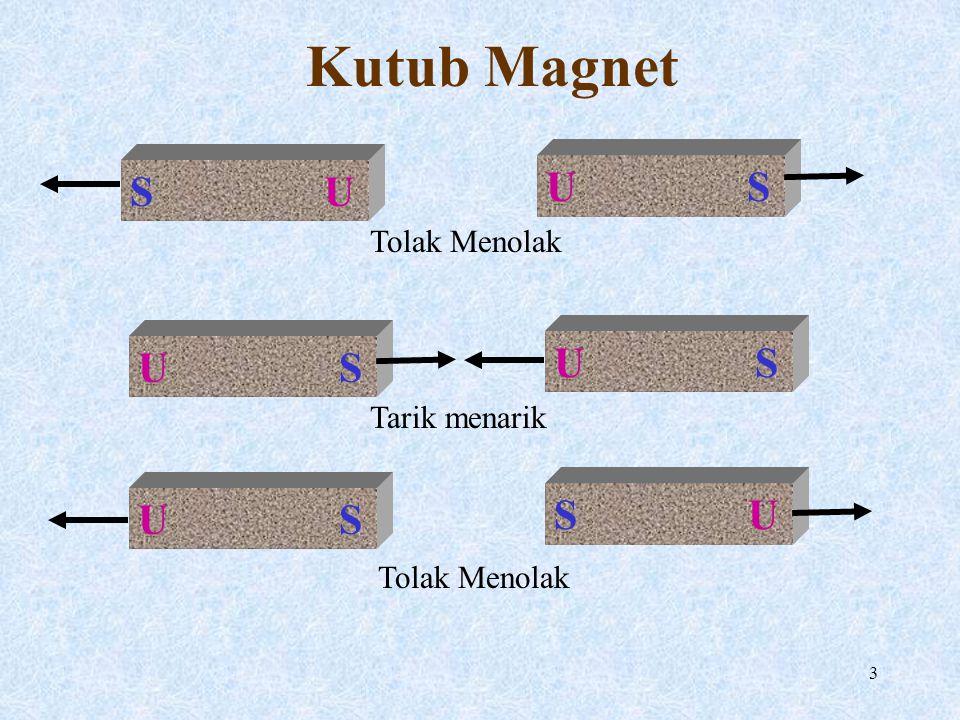 4 Medan Magnet Gerak mengorbit dan gerak spin elektron dalam atom menimbulkan medan magnet + - v S S U U Kombinasi kedua medan magnet bisa saling menguatkan atau saling melemahkan dan menghasilkan medan magnet atom