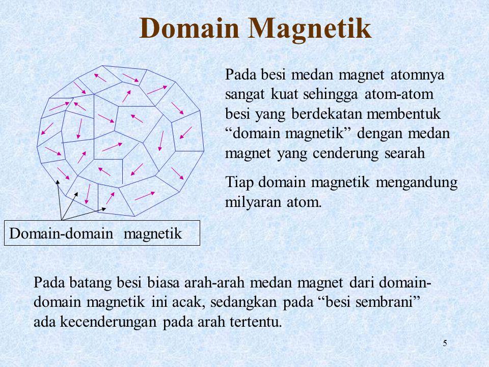 """5 Domain Magnetik Pada besi medan magnet atomnya sangat kuat sehingga atom-atom besi yang berdekatan membentuk """"domain magnetik"""" dengan medan magnet y"""