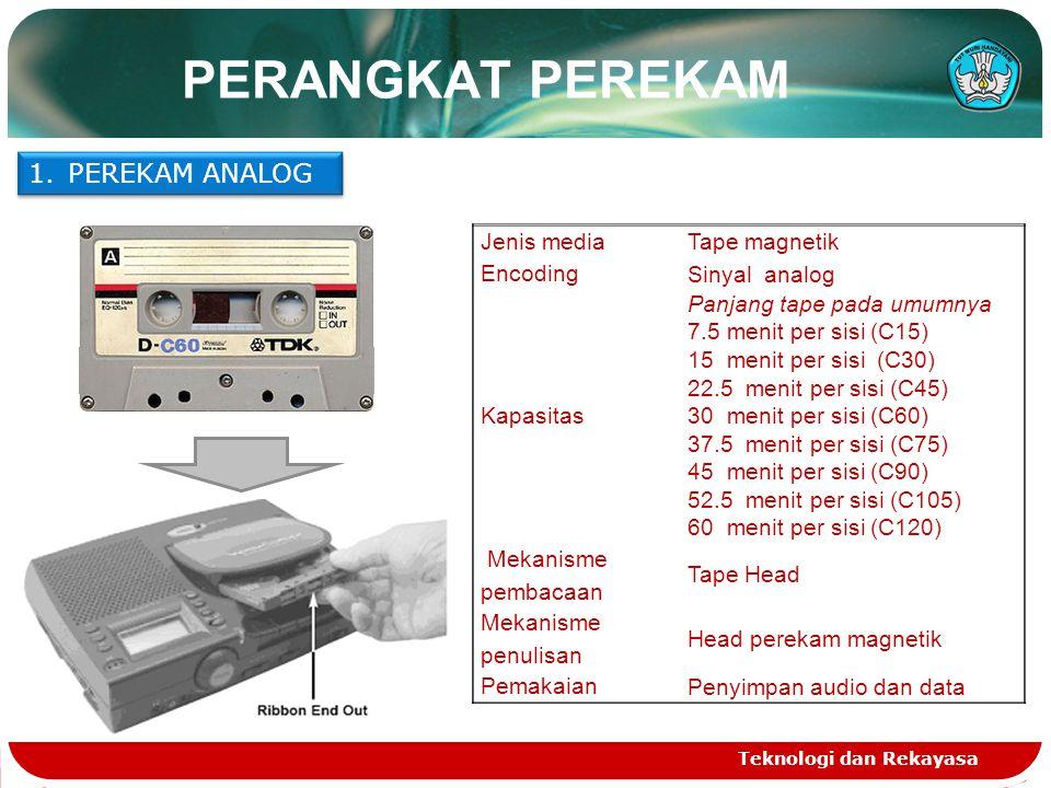 PERANGKAT PEREKAM Teknologi dan Rekayasa 1.PEREKAM ANALOG Jenis mediaTape magnetik Encoding Sinyal analog Kapasitas Panjang tape pada umumnya 7.5 menit per sisi (C15) 15 menit per sisi (C30) 22.5 menit per sisi (C45) 30 menit per sisi (C60) 37.5 menit per sisi (C75) 45 menit per sisi (C90) 52.5 menit per sisi (C105) 60 menit per sisi (C120) Mekanisme pembacaan Tape Head Mekanisme penulisan Head perekam magnetik Pemakaian Penyimpan audio dan data