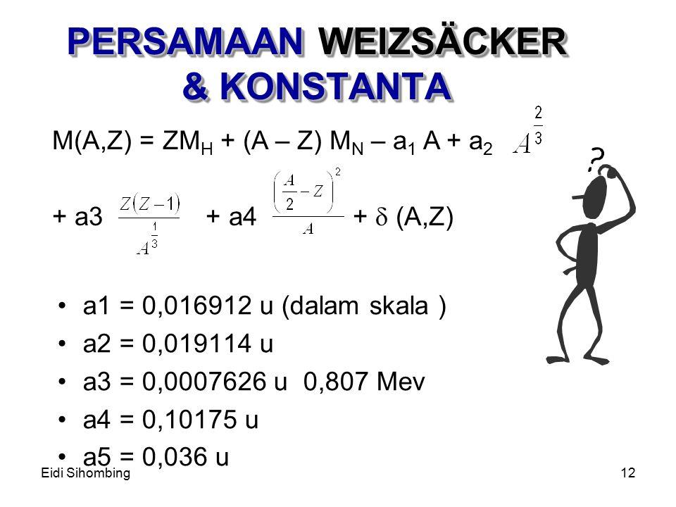 Eidi Sihombing12 a1 = 0,016912 u (dalam skala ) a2 = 0,019114 u a3 = 0,0007626 u 0,807 Mev a4 = 0,10175 u a5 = 0,036 u PERSAMAAN WEIZSÄCKER & KONSTANT