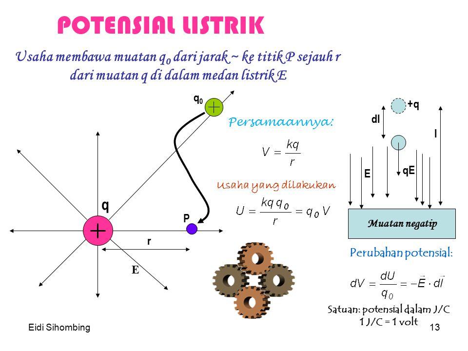 Eidi Sihombing13 POTENSIAL LISTRIK +q Muatan negatip qE E dl l Satuan: potensial dalam J/C 1 J/C = 1 volt E q Persamaannya: P q0q0 r Usaha membawa mua