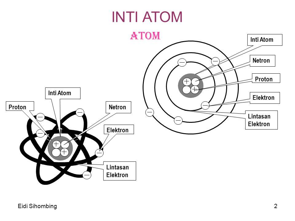 2 INTI ATOM Inti Atom ATOM Lintasan Elektron Netron Proton Elektron Inti Atom Lintasan Elektron NetronProton Elektron