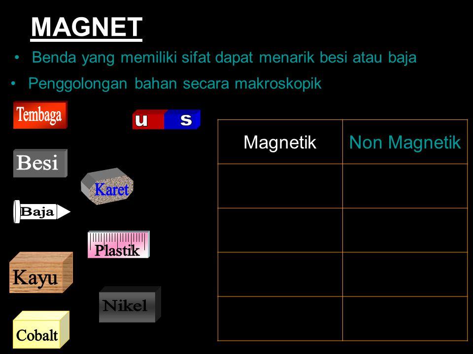 MAGNET Benda yang memiliki sifat dapat menarik besi atau baja MagnetikNon Magnetik Penggolongan bahan secara makroskopik